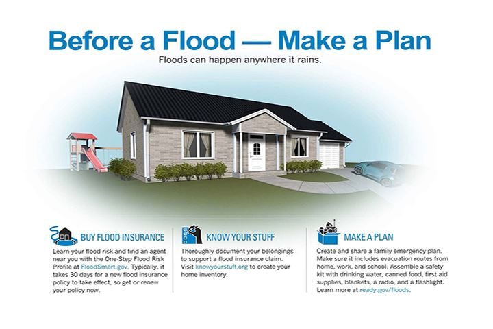 Before a Flood Make a Plan